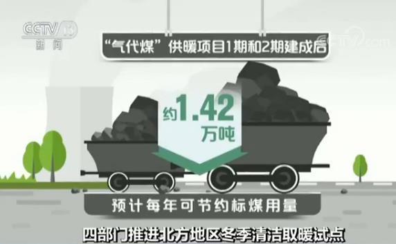 国家推进北方冬季清洁取暖试点,12市奖补219亿元