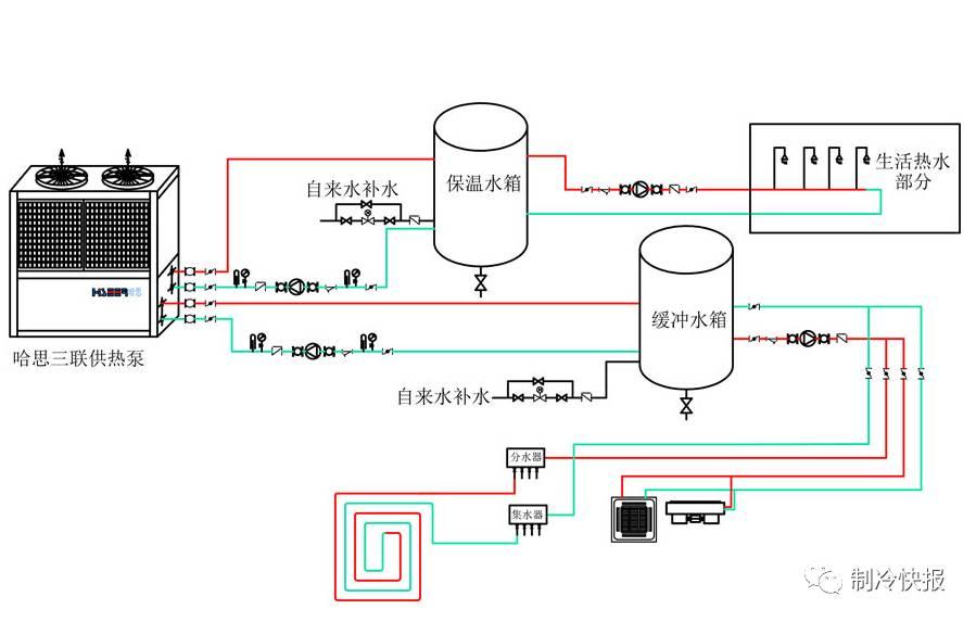 空调采暖不舒服?燃气爆炸,热水器触电......那就用这台热泵三联供吧!