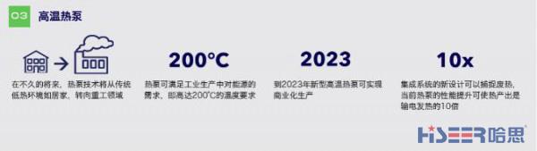 这三种新兴技术未来十年将显著提高能源转型速度